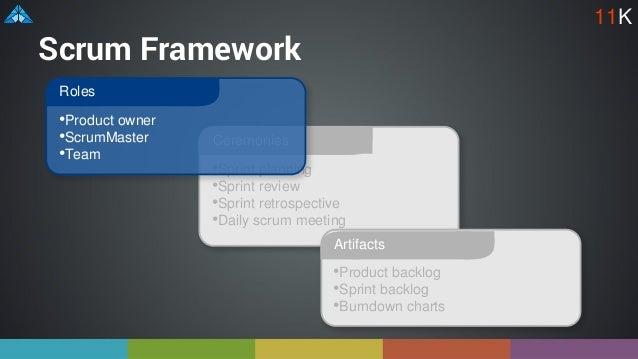 Scrum Framework •Sprint planning •Sprint review •Sprint retrospective •Daily scrum meeting Ceremonies •Product backlog •Sp...