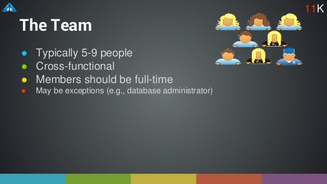 The Team ● Typically 5-9 people ● Cross-functional ● Members should be full-time ● May be exceptions (e.g., database admin...