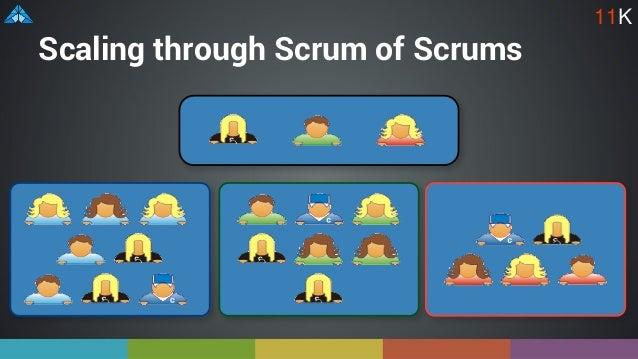 Scaling through Scrum of Scrums 11K