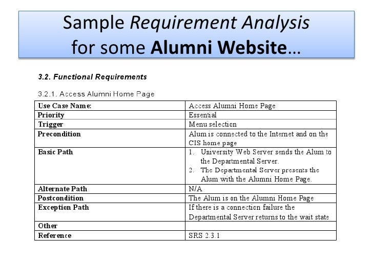 Requirement Analysis Requirement Analysis Using Grounded Theory