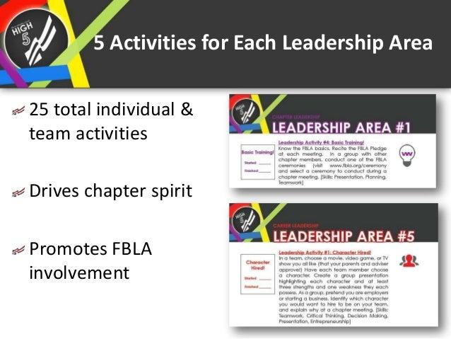 Fbla graphic design presentation covers