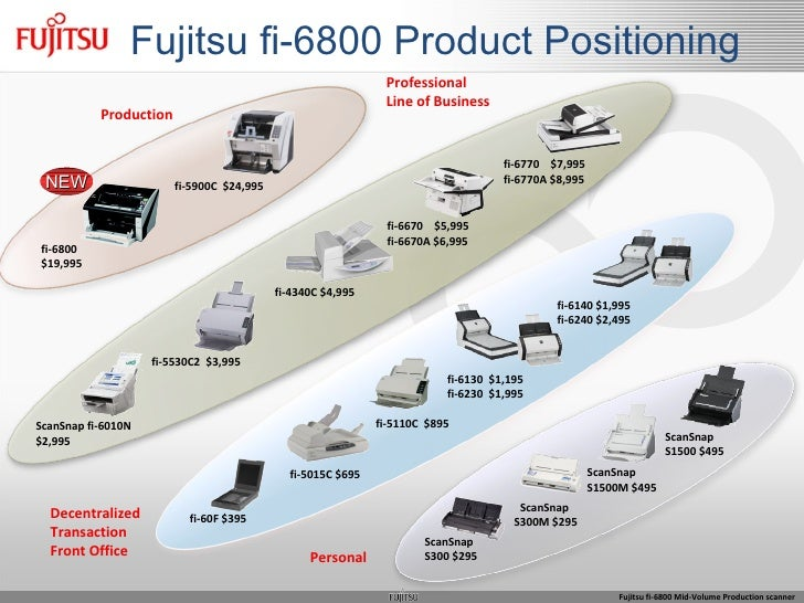 Introducing the Fujitsu fi-6800 Mid-Volume Production Scanner