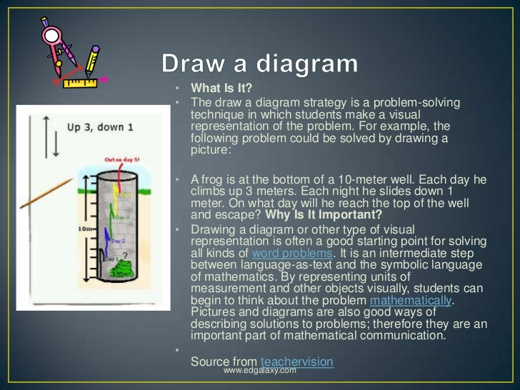 Introducing the maths toolbox to students draw a diagrambr ccuart Gallery