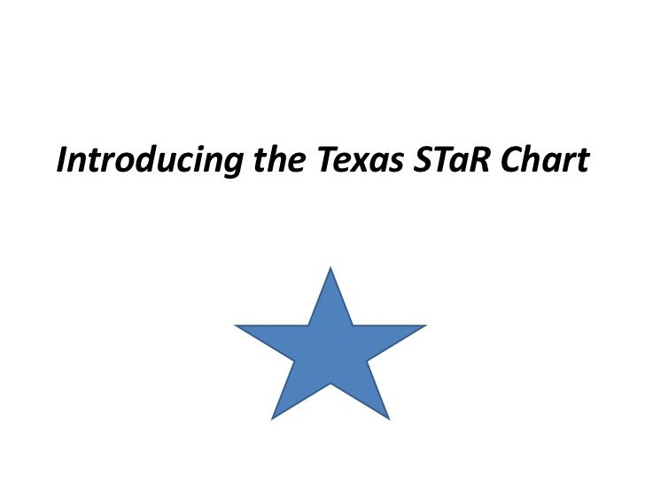 Introducing the Texas STaR Chart<br />