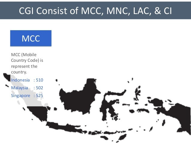 mobile network code xl indonesia