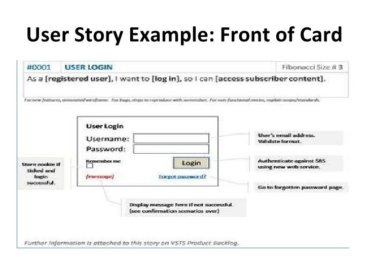 Introducing agile user stories for As a user i want user story template