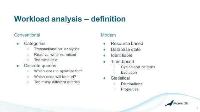 Introducing workload analysis Slide 3