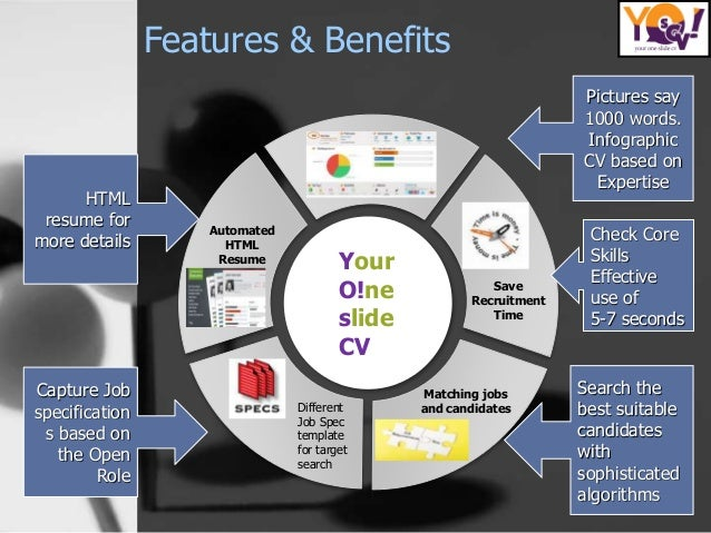 introducing yoscv an infographic resume builder online