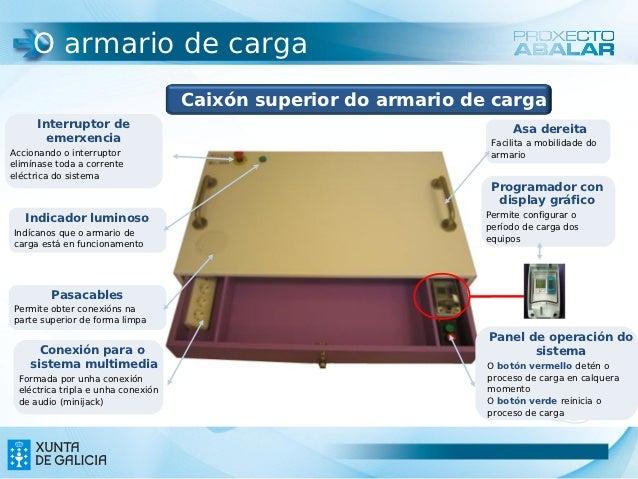 O armario de carga                                    Caixón superior do armario de carga      Interruptor de             ...