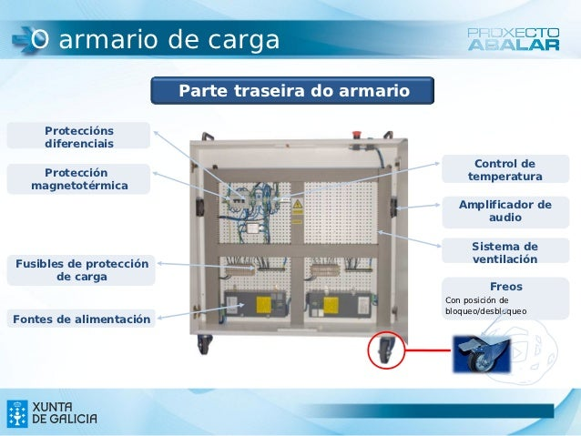 O armario de carga                         Parte traseira do armario                                 de carga     Protecci...