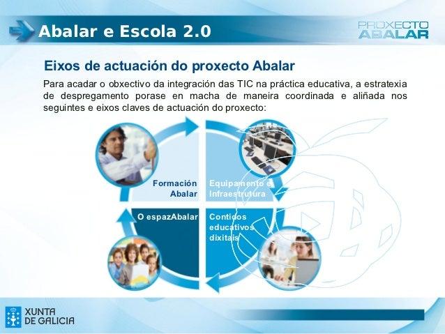 Abalar e Escola 2.0Eixos de actuación do proxecto AbalarPara acadar o obxectivo da integración das TIC na práctica educati...