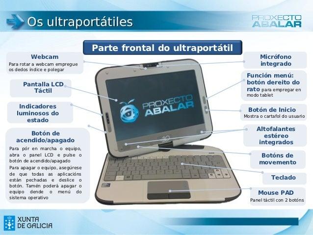 Os ultraportátiles                                  Parte frontal do ultraportátil         Webcam                         ...
