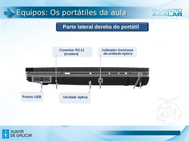 Equipos: Os portátiles da aula                Parte lateral dereita do portátil              Conector RJ-11     Indicador ...