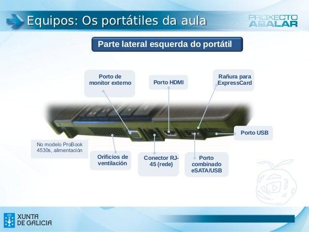 Equipos: Os portátiles da aula                          Parte lateral esquerda do portátil                         Porto d...
