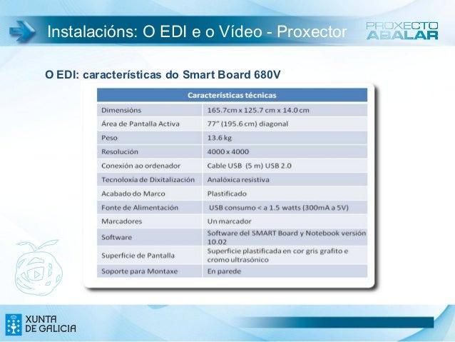Instalacións: O EDI e o Vídeo - ProxectorO EDI: características do Smart Board 680V
