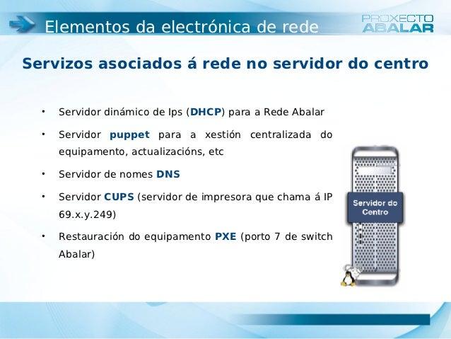 Elementos da electrónica de redeServizos asociados á rede no servidor do centro  ●      Servidor dinámico de Ips (DHCP) pa...