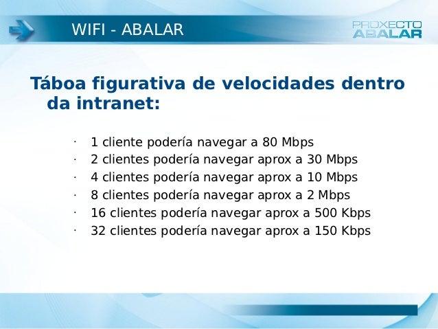 WIFI - ABALARTáboa figurativa de velocidades dentro  da intranet:    •   1 cliente podería navegar a 80 Mbps    •   2 clie...