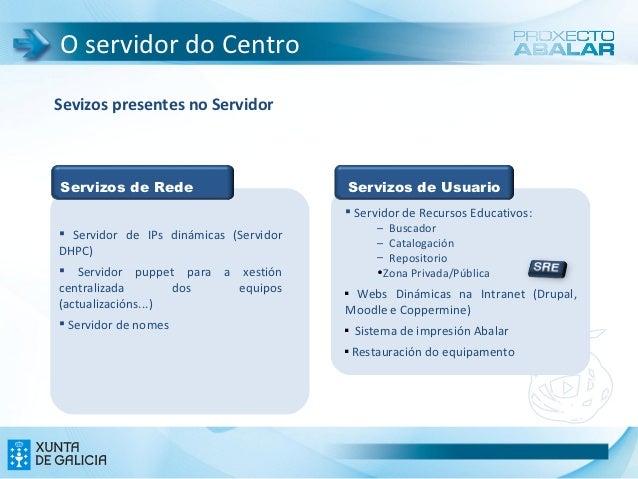 O servidor do CentroSevizos presentes no ServidorServizos de Rede                        Servizos de Usuario              ...