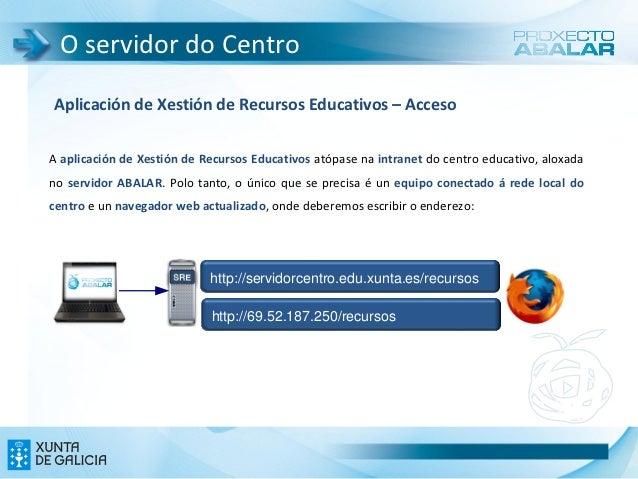 O servidor do CentroAplicación de Xestión de Recursos Educativos – AccesoA aplicación de Xestión de Recursos Educativos at...