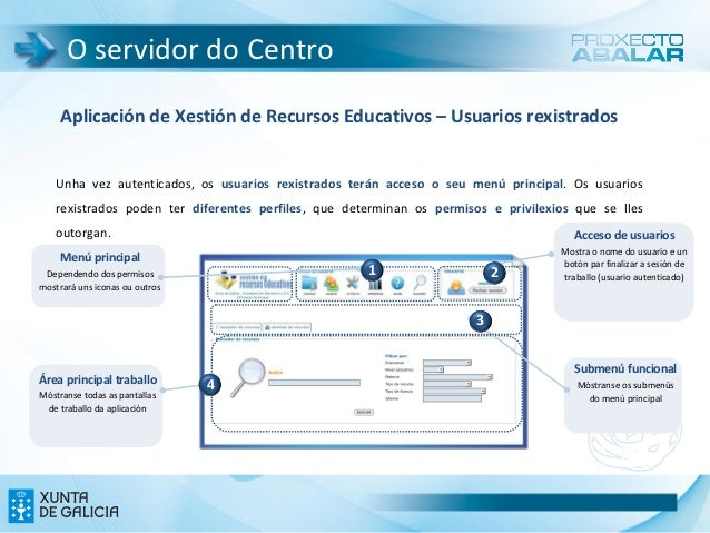 O servidor do Centro     Aplicación de Xestión de Recursos Educativos – Usuarios rexistrados   Unha vez autenticados, os u...