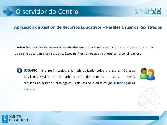 O servidor do CentroAplicación de Xestión de Recursos Educativos – Perfiles Usuarios RexistradosExisten tres perfiles de u...