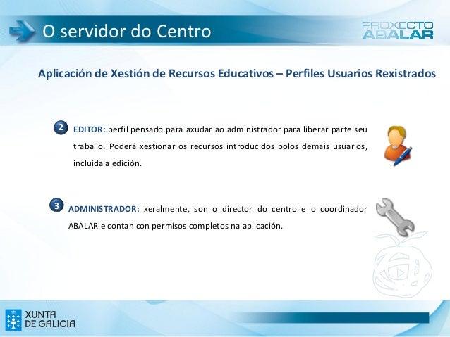 O servidor do CentroAplicación de Xestión de Recursos Educativos – Perfiles Usuarios Rexistrados   2 EDITOR: perfil pensad...