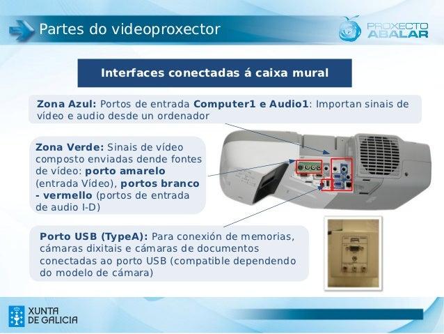 Partes do videoproxector           Interfaces conectadas á caixa muralZona Azul: Portos de entrada Computer1 e Audio1: Imp...