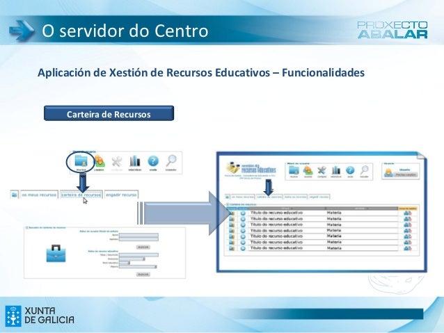 O servidor do CentroAplicación de Xestión de Recursos Educativos – Funcionalidades     Carteira de Recursos               ...