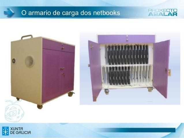 O armario de carga dos netbooks                                  15