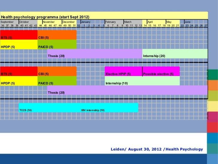 Health psychology programma (start Sept 2012)September  October        November    December    January                Febr...