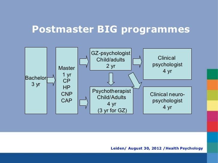 Postmaster BIG programmes                    GZ-psychologist                     Child/adults              Clinical       ...