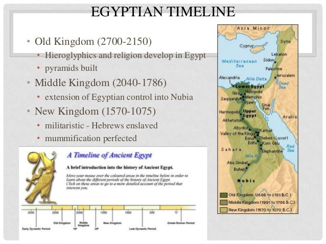 an analysis of egyptian religion and its impacts Question: what was the meaning and purpose of the ten plagues of egypt answer: the ten plagues of egypt—also known as the ten plagues, the plagues of egypt, or the biblical plagues—are described in exodus 7—12 the plagues were ten disasters sent upon egypt by god to convince pharaoh to free the israelite slaves from the bondage and oppression they had endured in egypt for 400 years.