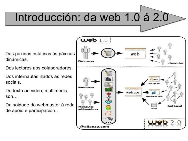 Introducción: da web 1.0 á 2.0 Das páxinas estáticas ás páxinas dinámicas. Dos lectores aos colaboradores. Dos internautas...