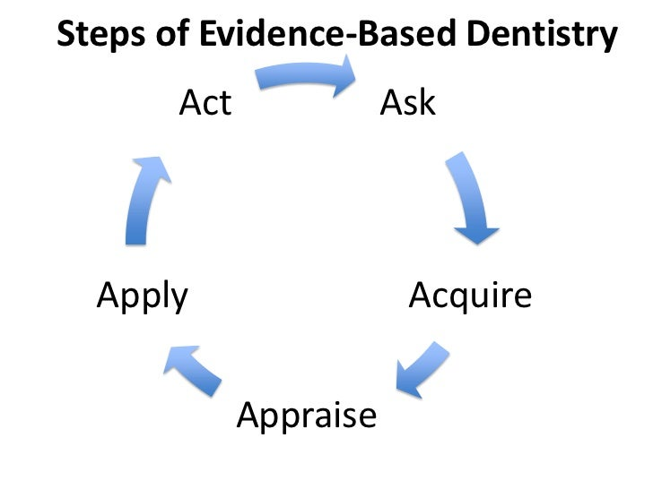 Evidence-Based Dentistry Course: Orientation Lecture