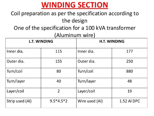 Wiring diagram of ductable ac on wiring diagram of ductable ac #5 AC Receptacles Diagram Ac Heater Diagram House AC Wiring Diagram