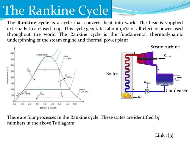 organic rankine cycle macro power plant