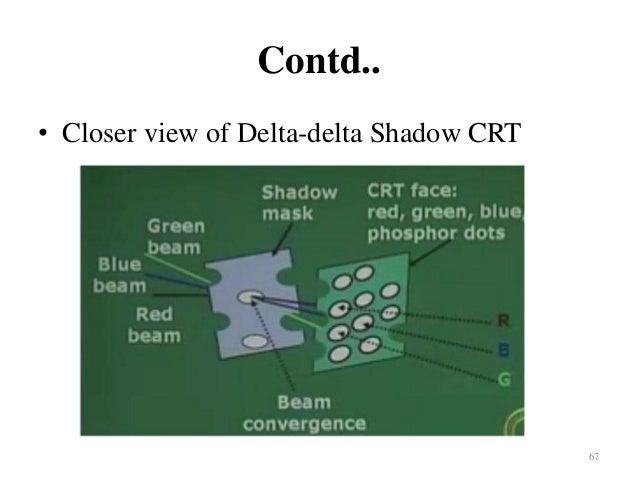 B  SC CSIT Computer Graphics Unit1 1 By Tekendra Nath Yogi