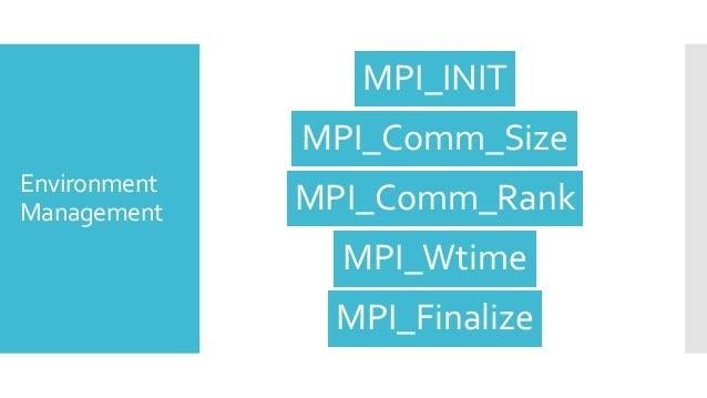 Environment Management MPI_INIT MPI_Comm_Size MPI_Comm_Rank MPI_Wtime MPI_Finalize