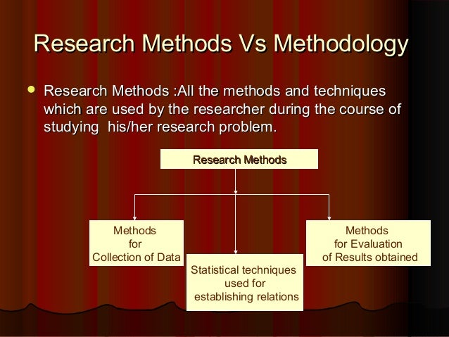 research method vs research methodology Difference between research methods and research methodology - research methods are the means of conducting a research research methodology is the science.
