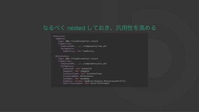 なるべくnested しておき、汎⽤性を⾼める Resources: IamRole: Type: AWS::CloudFormation::Stack Properties: TemplateURL: ../../components/iam...