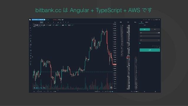 bitbank.cc はAngular + TypeScript + AWS です