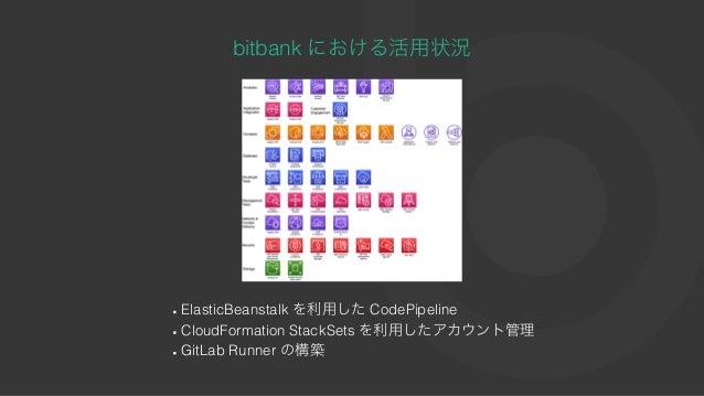 bitbank における活⽤状況 ElasticBeanstalk を利⽤したCodePipeline CloudFormation StackSets を利⽤したアカウント管理 GitLab Runner の構築