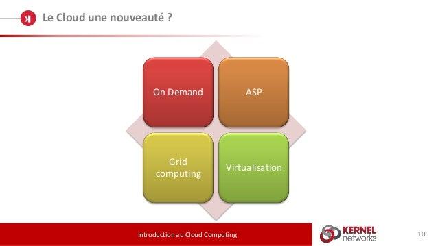 On Demand ASP Grid computing Virtualisation 10 Le Cloud une nouveauté ? Introduction au Cloud Computing