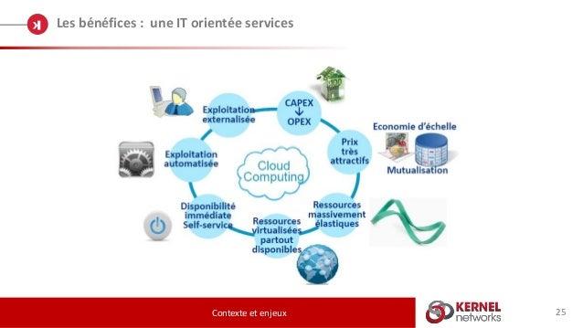 25 Les bénéfices : une IT orientée services Contexte et enjeux