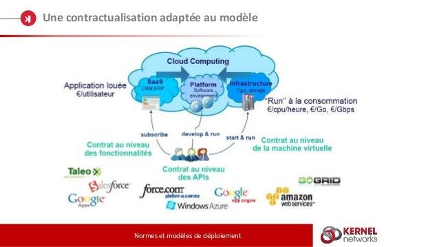 Une contractualisation adaptée au modèle Normes et modèles de déploiement