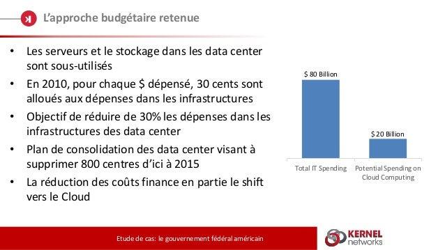 L'approche budgétaire retenue Etude de cas: le gouvernement fédéral américain • Les serveurs et le stockage dans les data ...