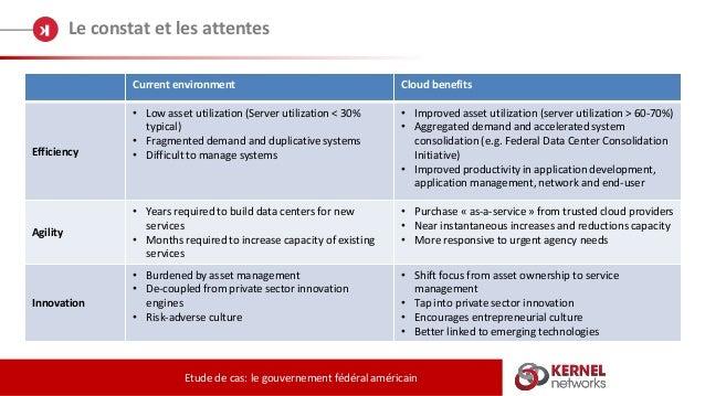 Le constat et les attentes Etude de cas: le gouvernement fédéral américain Current environment Cloud benefits Efficiency •...
