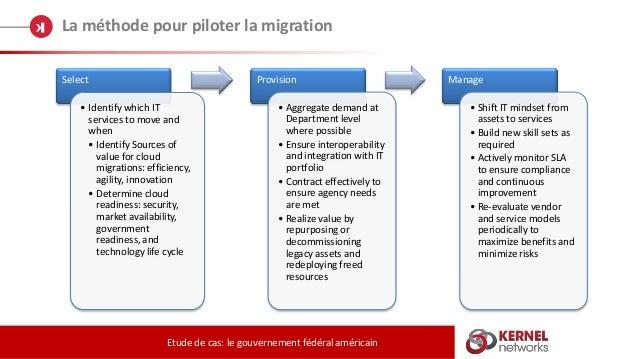 La méthode pour piloter la migration Etude de cas: le gouvernement fédéral américain Select • Identify which IT services t...
