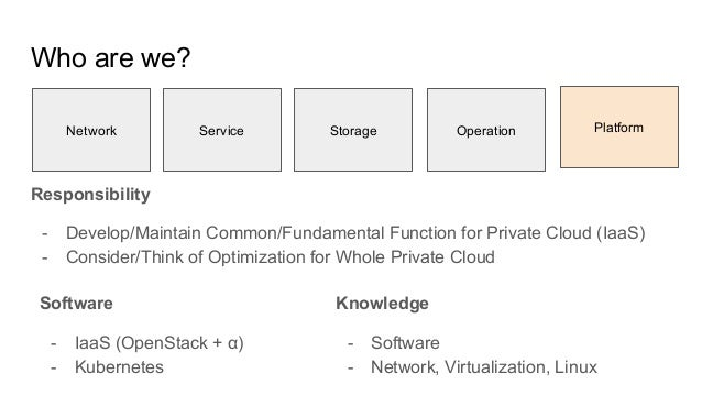 Introduction of private cloud in LINE - OpenStack最新情報セミナー(2019年2月) Slide 3
