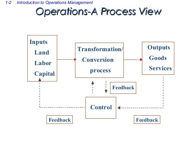 Introduction operations as a competitive weapon-123 Slide 2